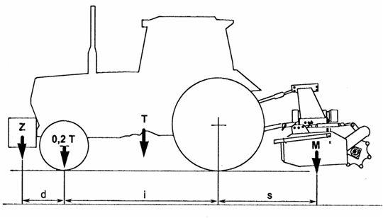 Schema Elettrico Rimorchio : Schema elettrico rimorchio agricolo fare di una mosca